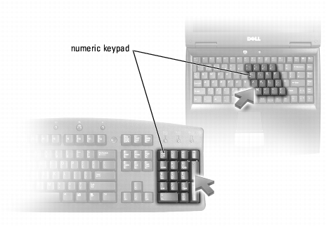 Using the Keyboard: Dell Latitude D630/D630c User's Guide